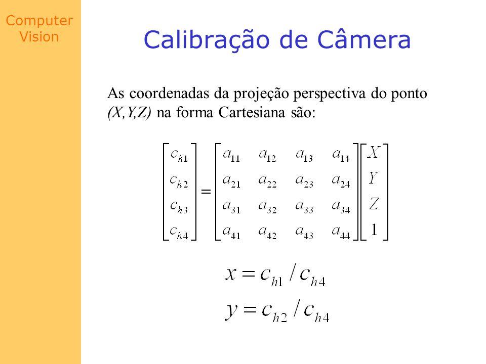 Calibração de Câmera As coordenadas da projeção perspectiva do ponto