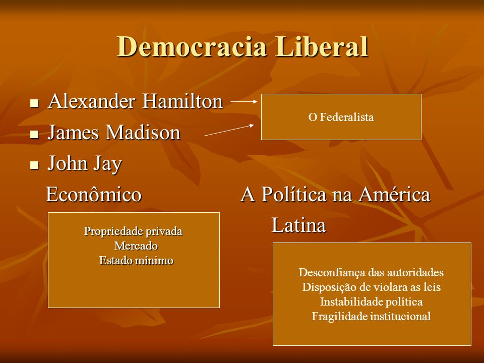 Democracia Liberal Alexander Hamilton James Madison John Jay