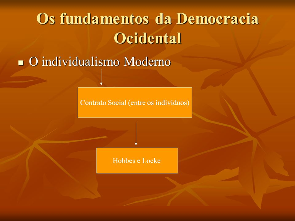 Os fundamentos da Democracia Ocidental