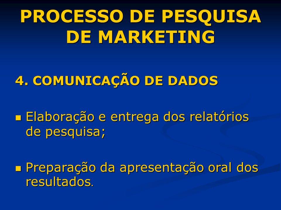 PROCESSO DE PESQUISA DE MARKETING