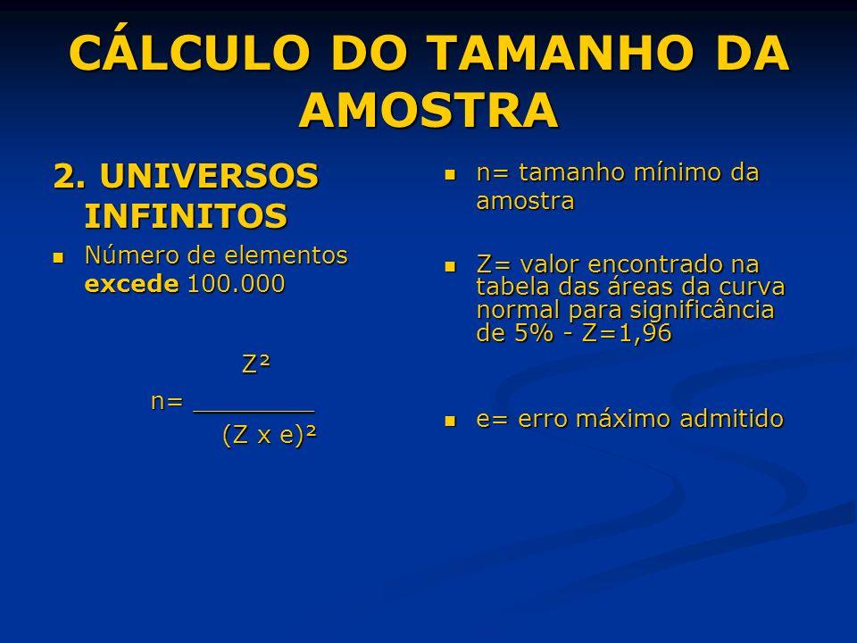 CÁLCULO DO TAMANHO DA AMOSTRA