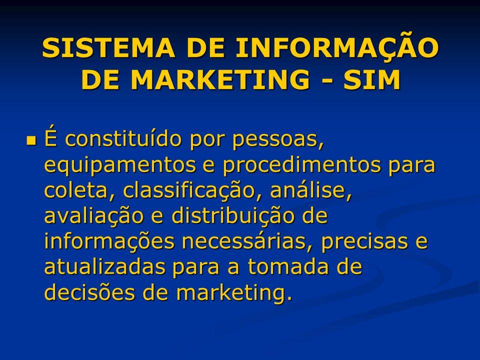 SISTEMA DE INFORMAÇÃO DE MARKETING - SIM