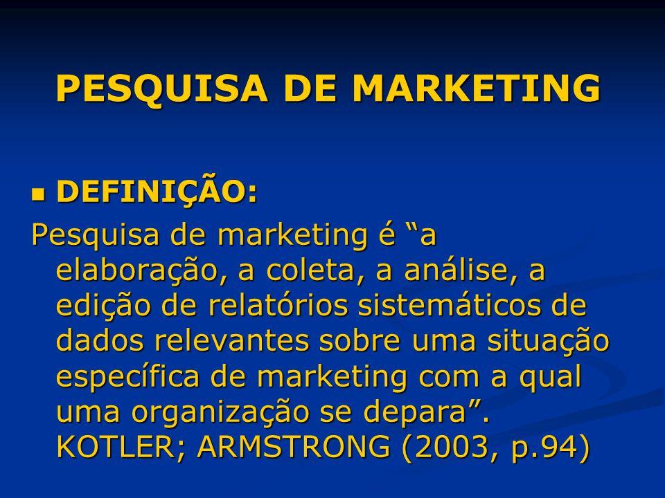 PESQUISA DE MARKETING DEFINIÇÃO: