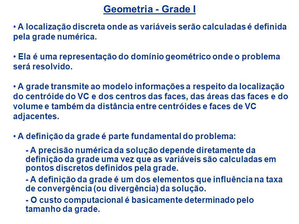 Geometria - Grade I A localização discreta onde as variáveis serão calculadas é definida pela grade numérica.