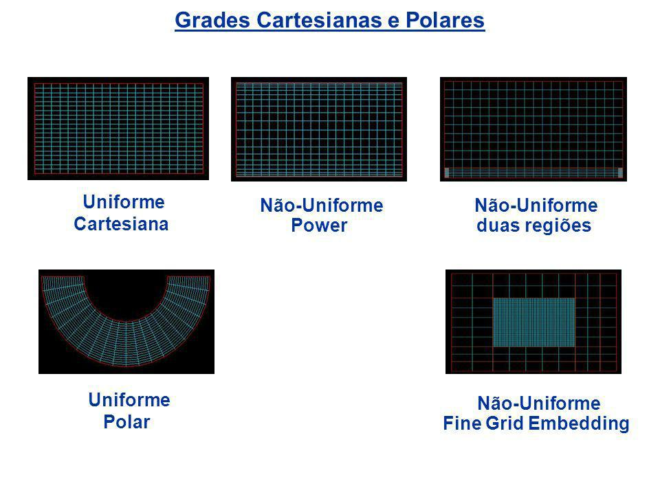 Grades Cartesianas e Polares