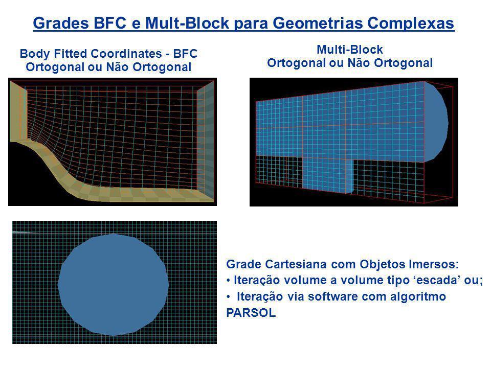 Grades BFC e Mult-Block para Geometrias Complexas