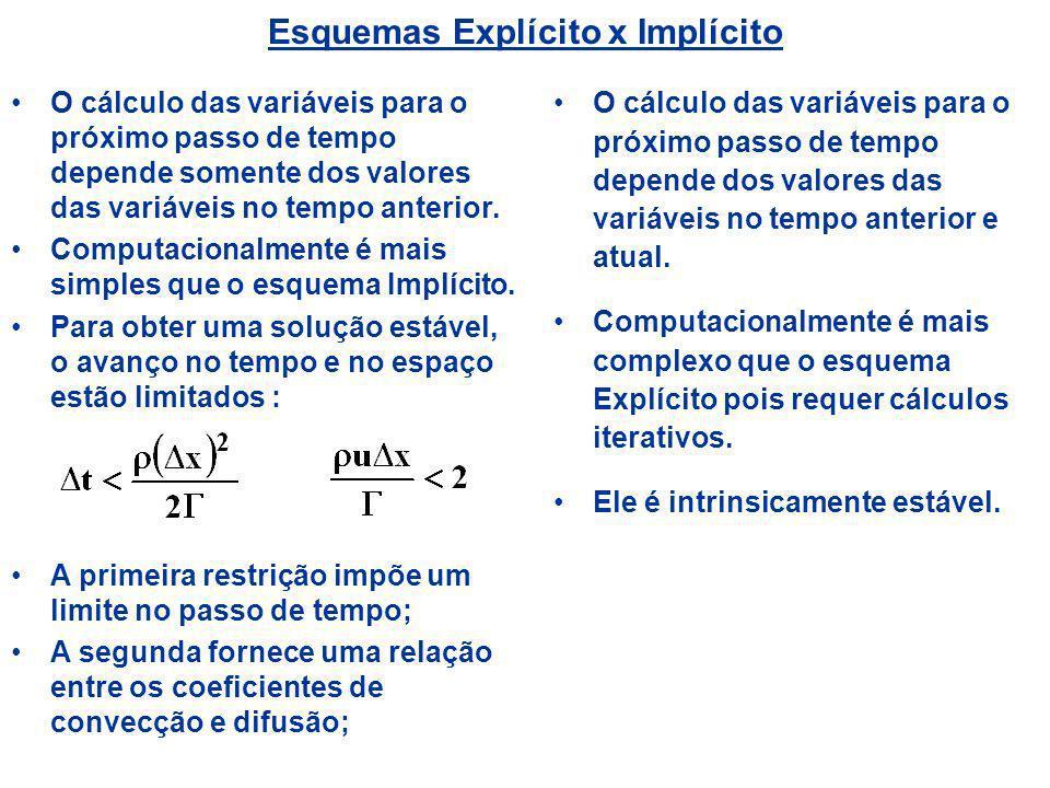 Esquemas Explícito x Implícito