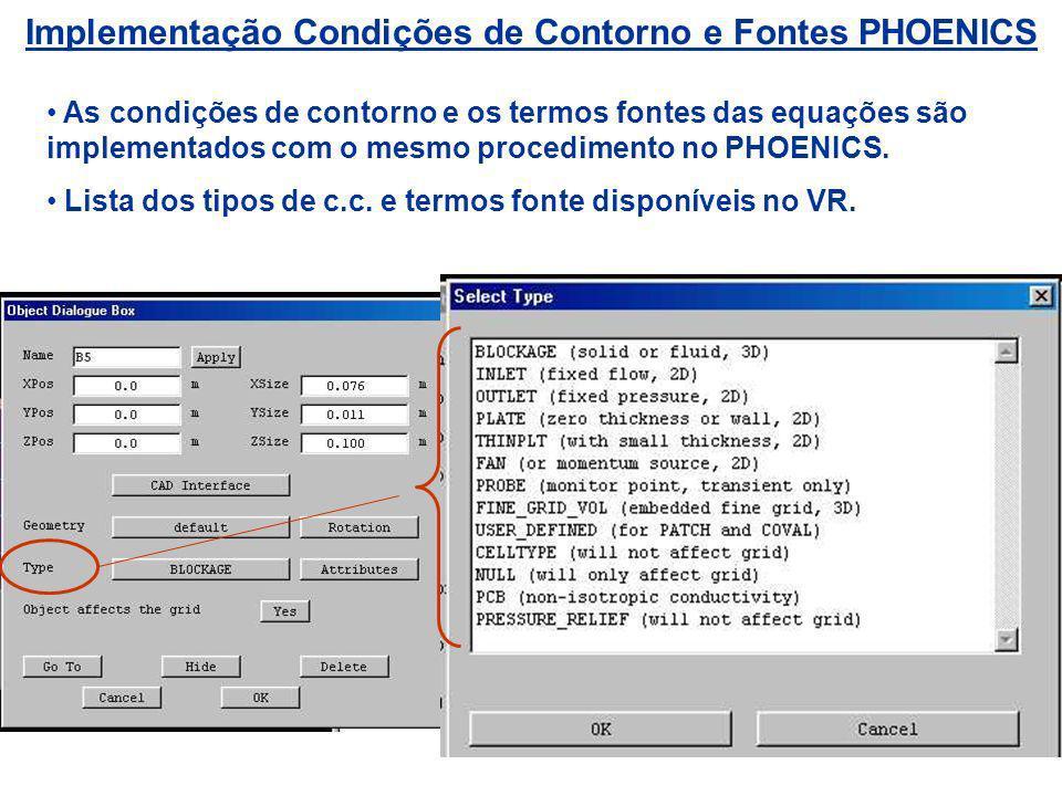 Implementação Condições de Contorno e Fontes PHOENICS