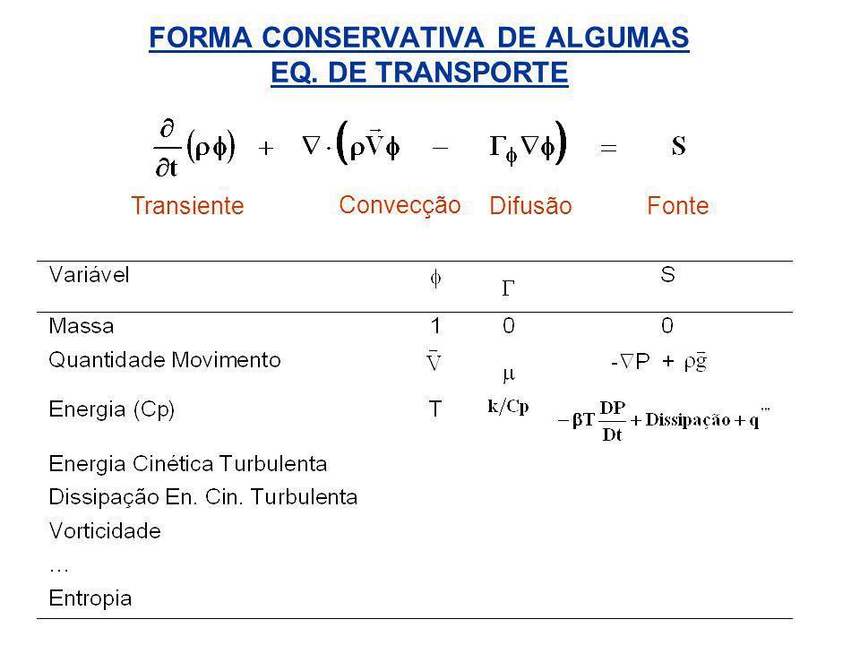 FORMA CONSERVATIVA DE ALGUMAS EQ. DE TRANSPORTE