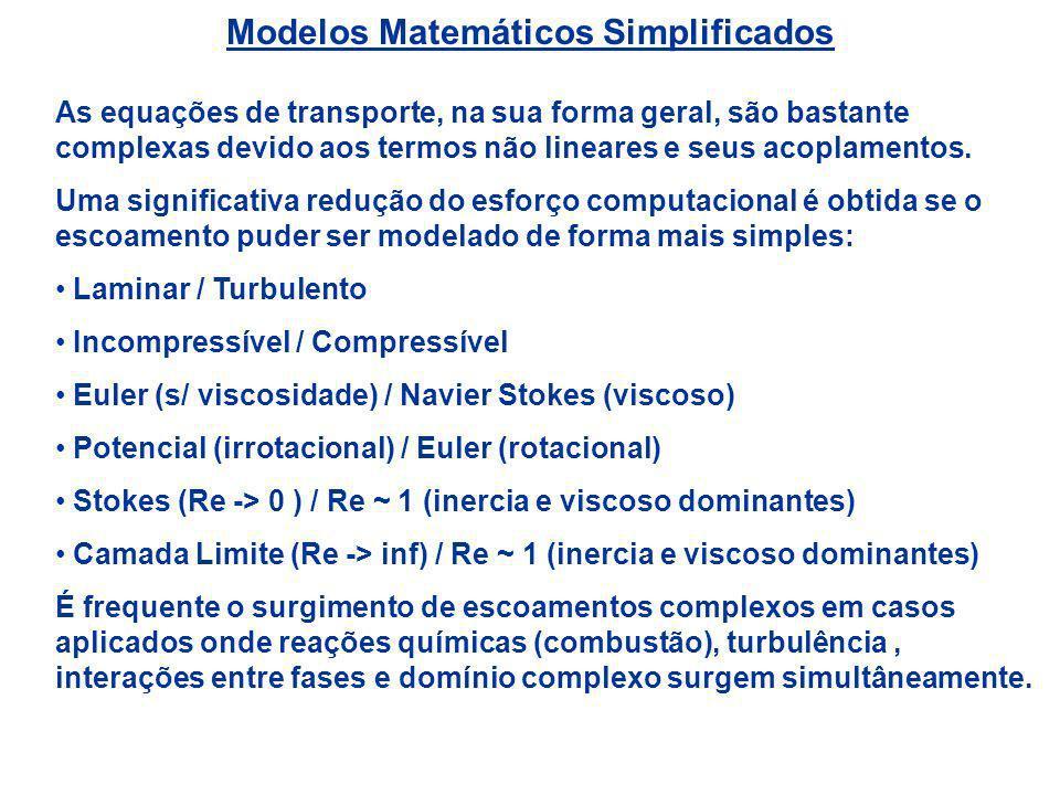 Modelos Matemáticos Simplificados
