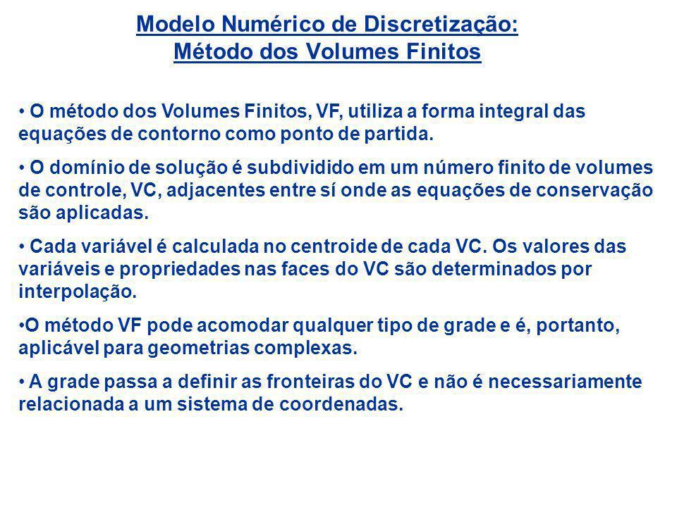 Modelo Numérico de Discretização: Método dos Volumes Finitos