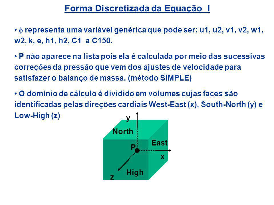 Forma Discretizada da Equação I