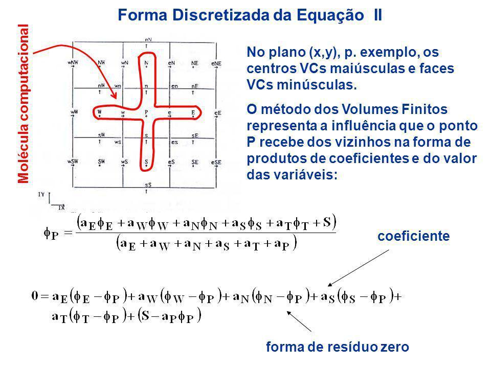 Forma Discretizada da Equação II