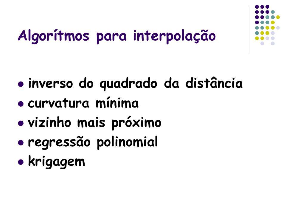 Algorítmos para interpolação