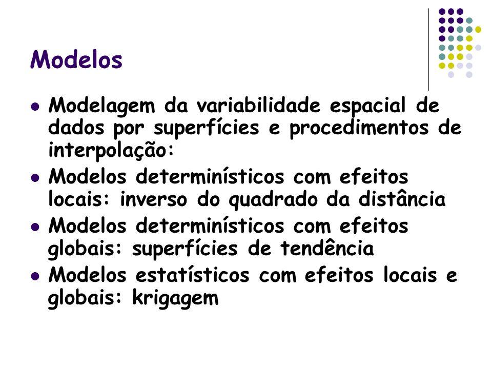 ModelosModelagem da variabilidade espacial de dados por superfícies e procedimentos de interpolação: