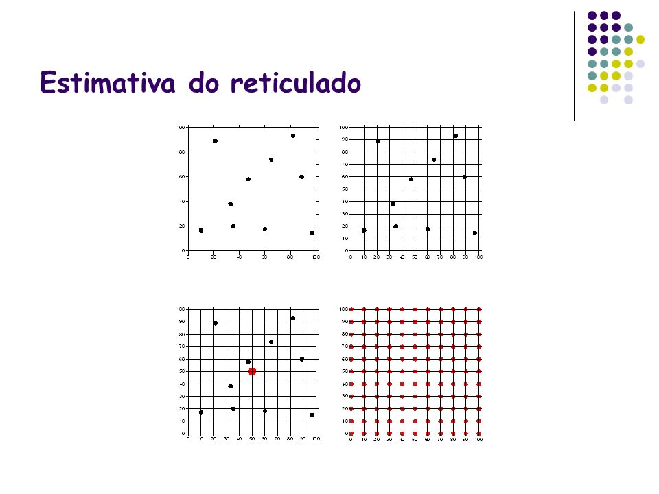 Estimativa do reticulado