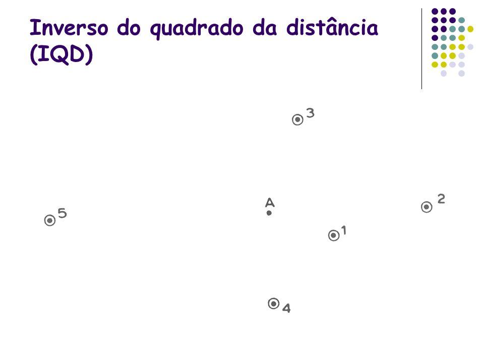Inverso do quadrado da distância (IQD)