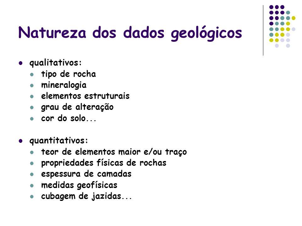 Natureza dos dados geológicos