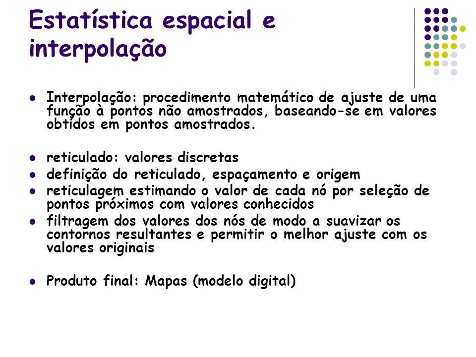 Estatística espacial e interpolação