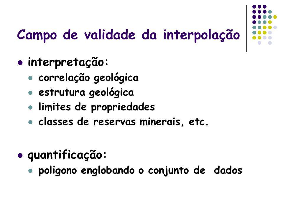 Campo de validade da interpolação