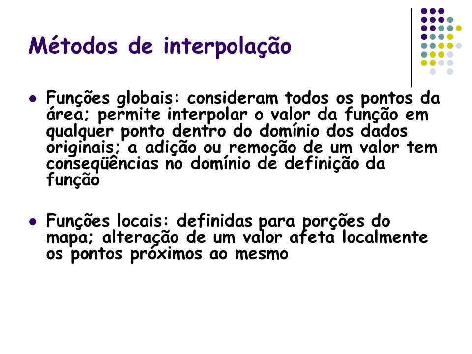 Métodos de interpolação