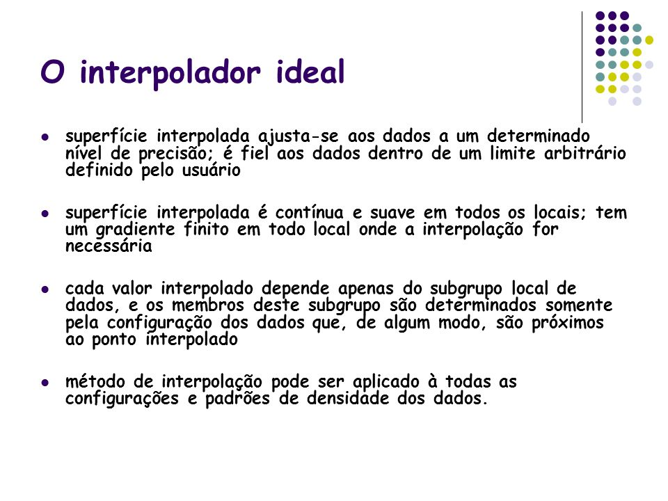 O interpolador ideal