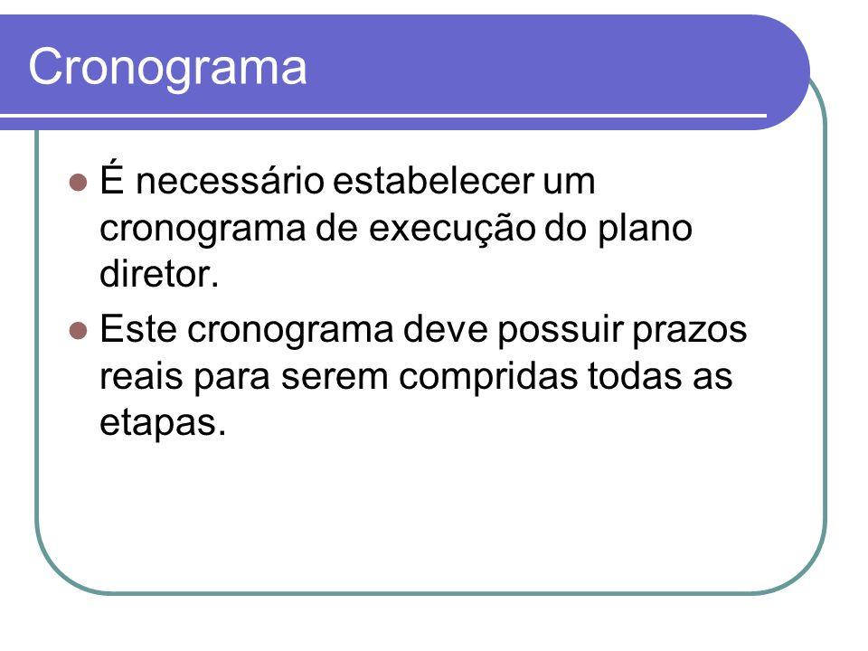 Cronograma É necessário estabelecer um cronograma de execução do plano diretor.