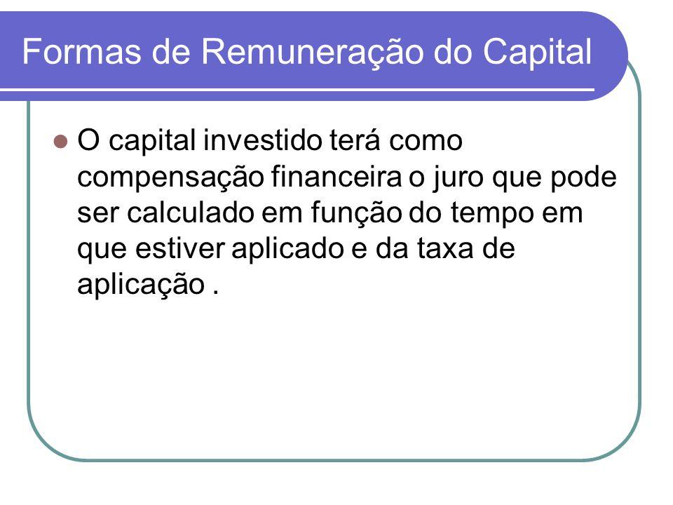 Formas de Remuneração do Capital