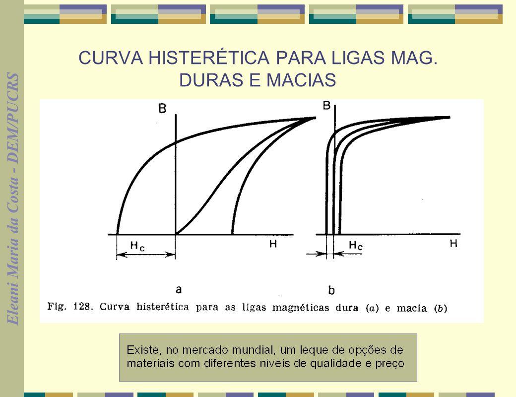CURVA HISTERÉTICA PARA LIGAS MAG. DURAS E MACIAS
