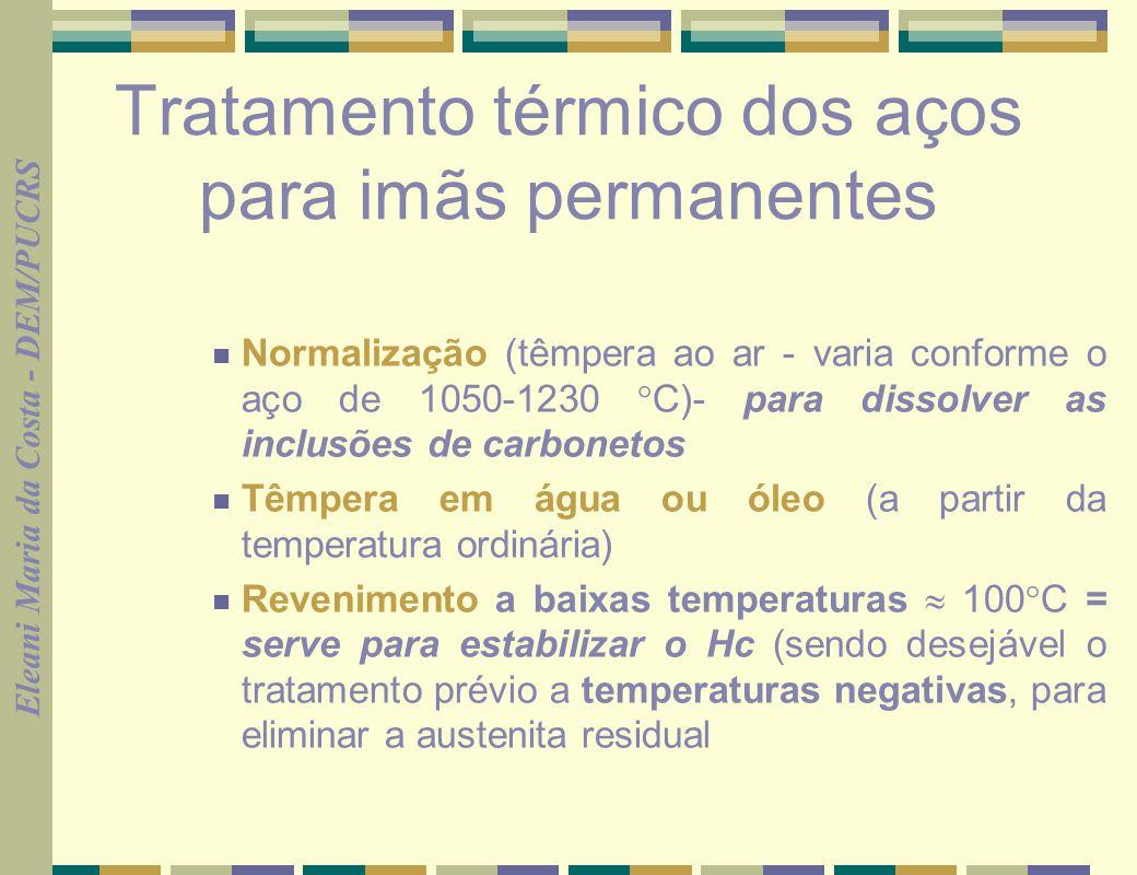 Tratamento térmico dos aços para imãs permanentes