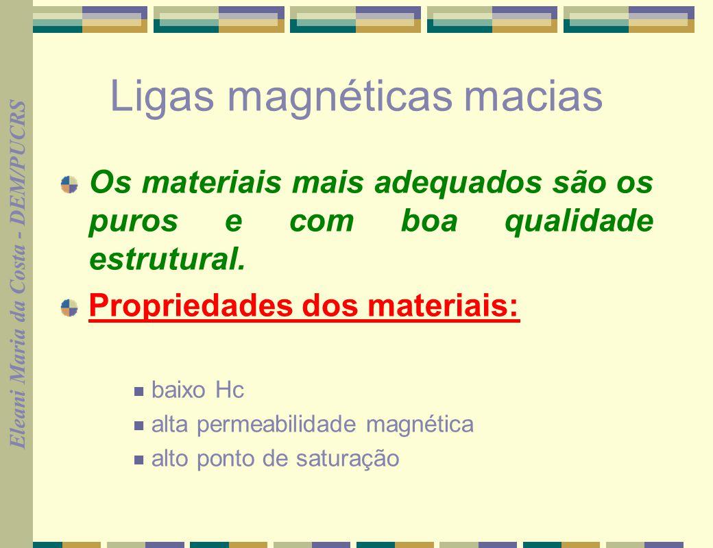 Ligas magnéticas macias