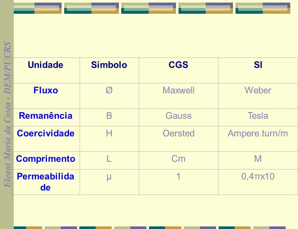 Unidade Símbolo. CGS. SI. Fluxo. Ø. Maxwell. Weber. Remanência. B. Gauss. Tesla. Coercividade.