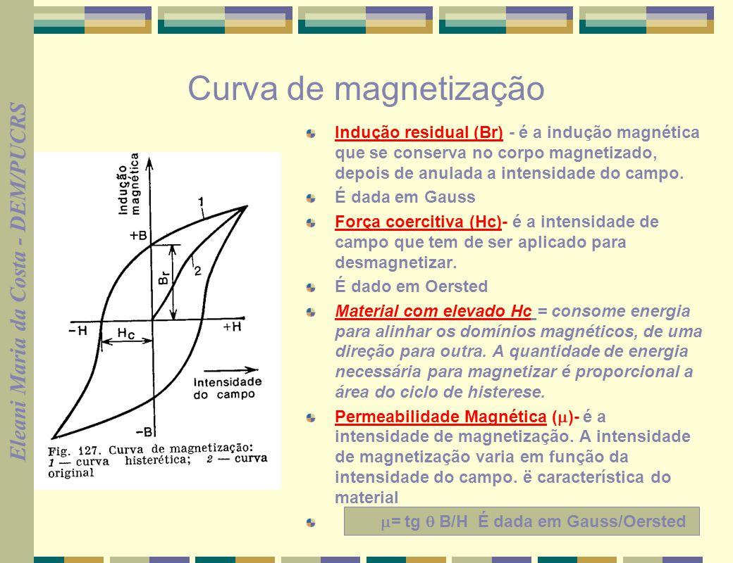 Curva de magnetização Indução residual (Br) - é a indução magnética que se conserva no corpo magnetizado, depois de anulada a intensidade do campo.