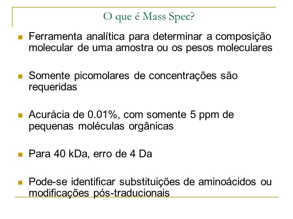 O que é Mass Spec Ferramenta analítica para determinar a composição molecular de uma amostra ou os pesos moleculares.