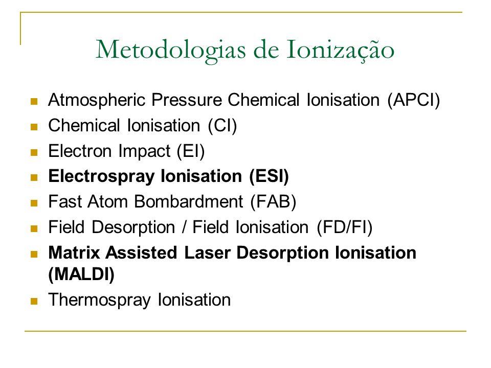 Metodologias de Ionização