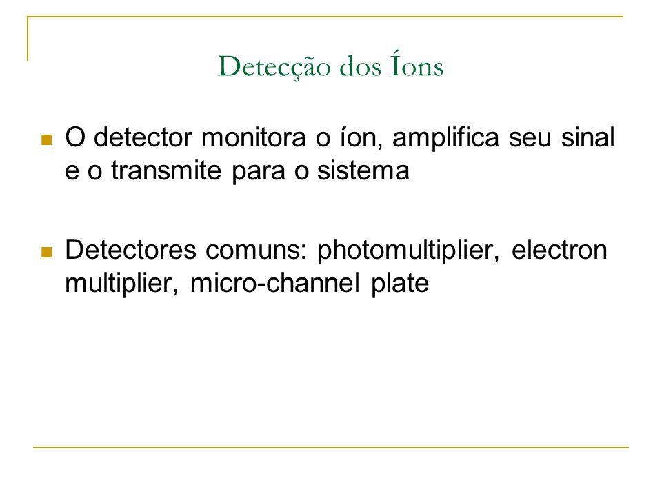 Detecção dos Íons O detector monitora o íon, amplifica seu sinal e o transmite para o sistema.