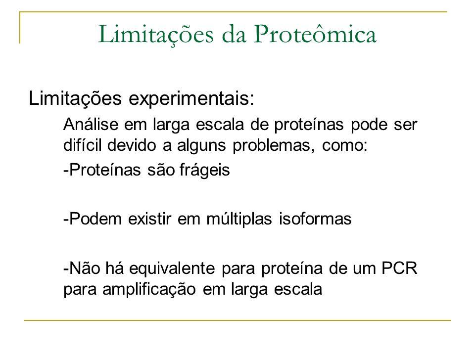 Limitações da Proteômica