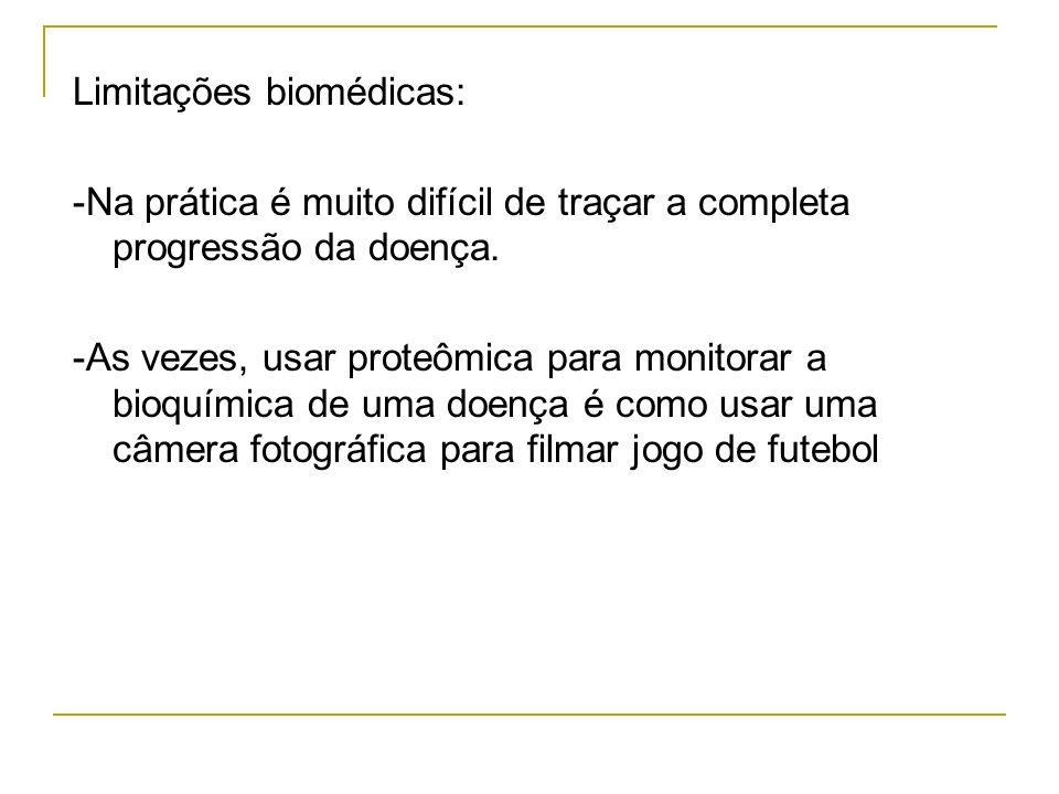 Limitações biomédicas:
