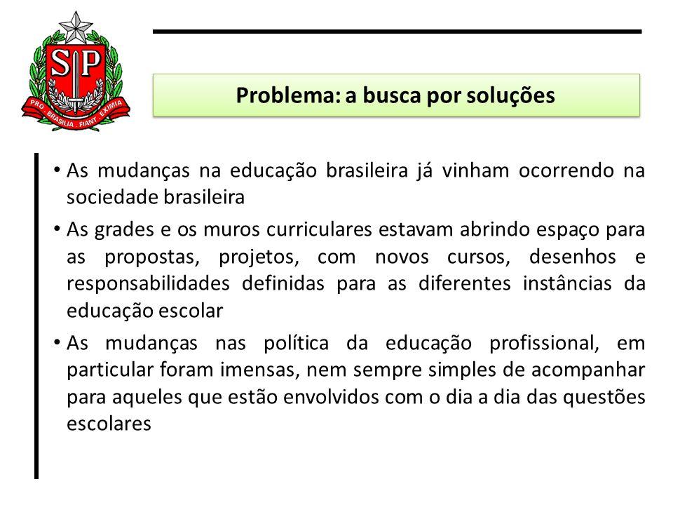 Problema: a busca por soluções