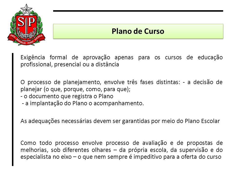 Plano de Curso Exigência formal de aprovação apenas para os cursos de educação profissional, presencial ou a distância.