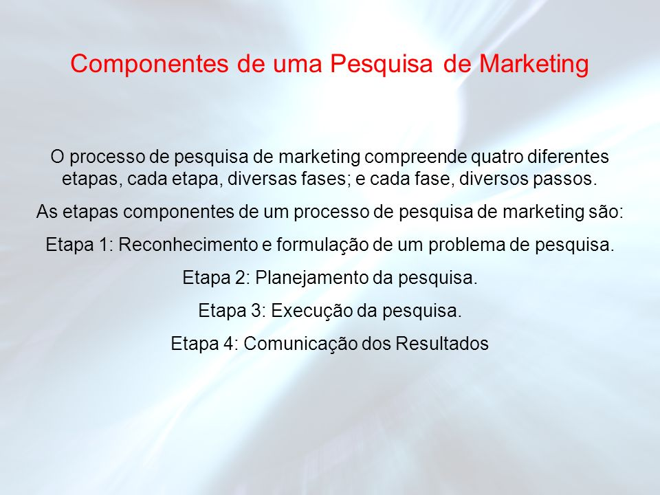 Componentes de uma Pesquisa de Marketing
