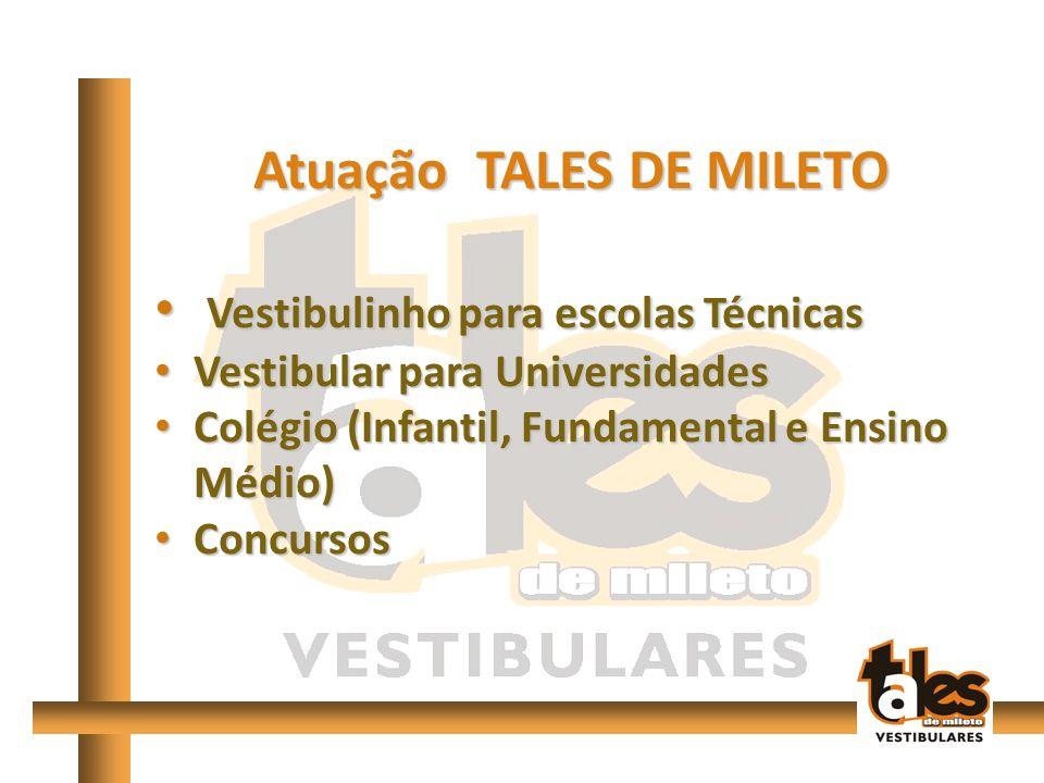 Atuação TALES DE MILETO