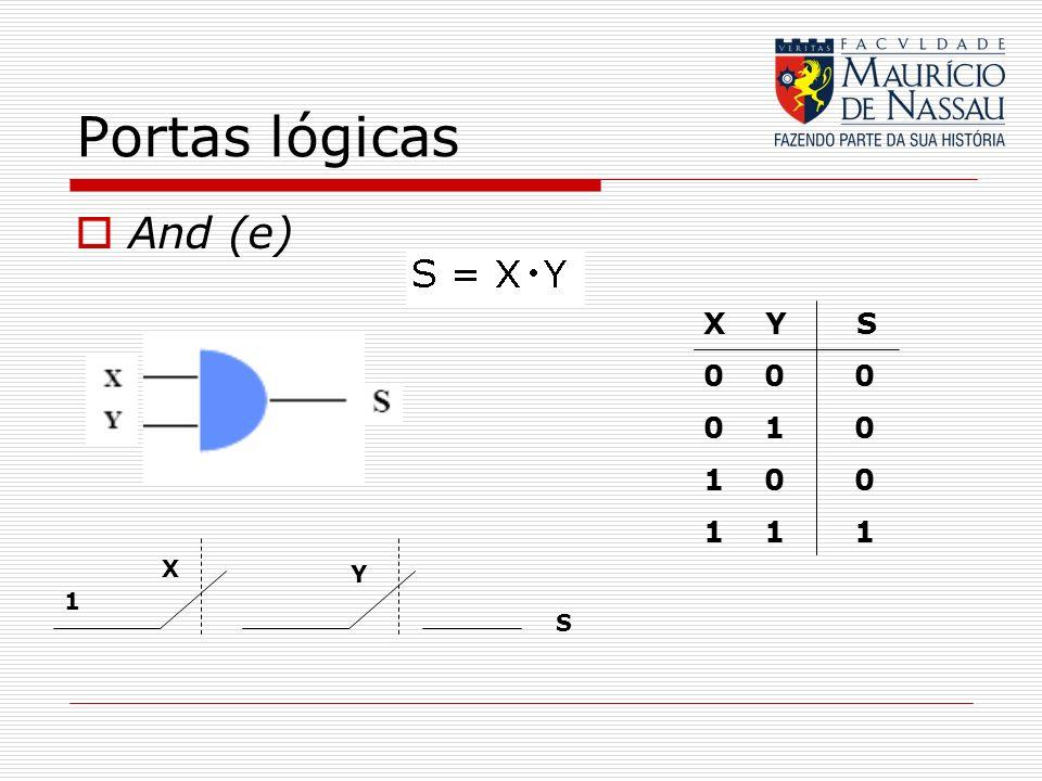 Portas lógicas And (e) X Y S. 0 0 0. 0 1 0. 1 0 0. 1 1 1.