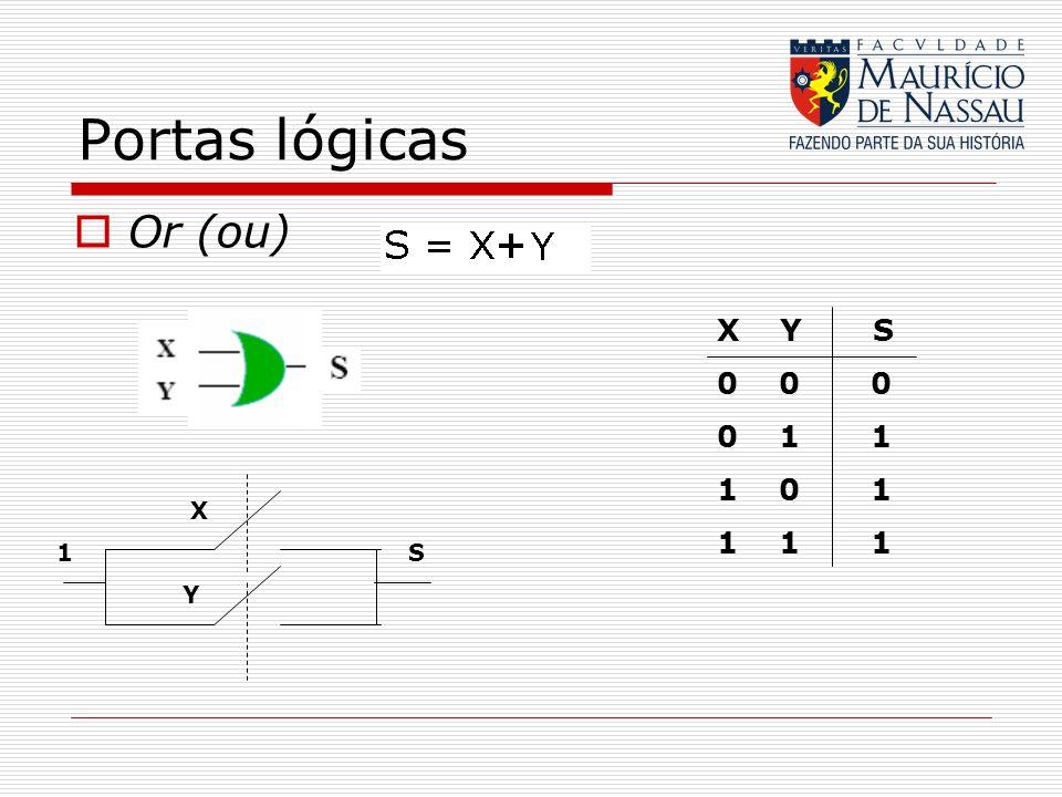 Portas lógicas Or (ou) X Y S. 0 0 0. 0 1 1. 1 0 1. 1 1 1.