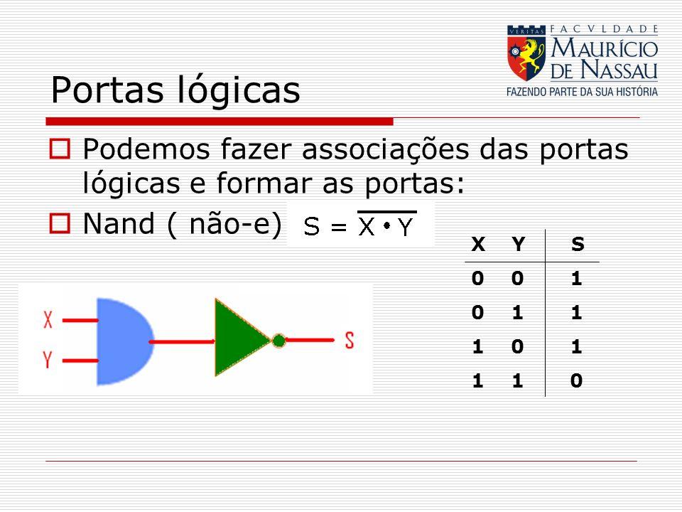 Portas lógicas Podemos fazer associações das portas lógicas e formar as portas: Nand ( não-e) X Y S.
