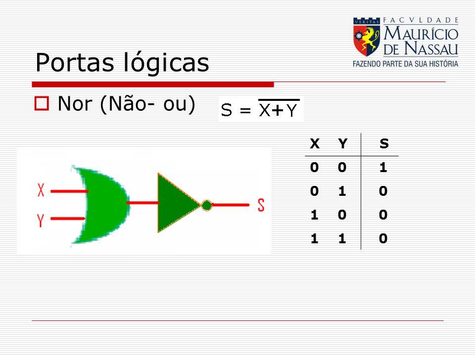 Portas lógicas Nor (Não- ou) X Y S. 0 0 1.