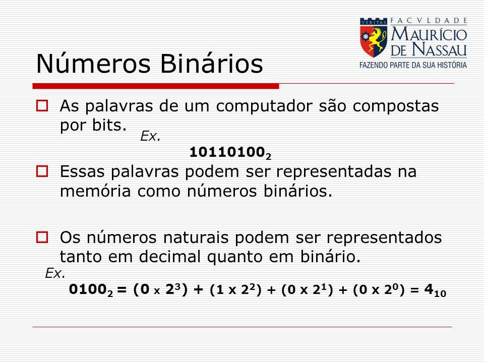 Números Binários As palavras de um computador são compostas por bits.