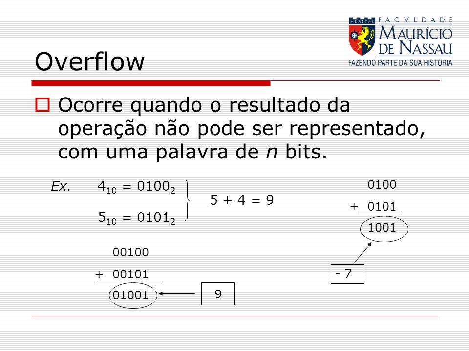 Overflow Ocorre quando o resultado da operação não pode ser representado, com uma palavra de n bits.
