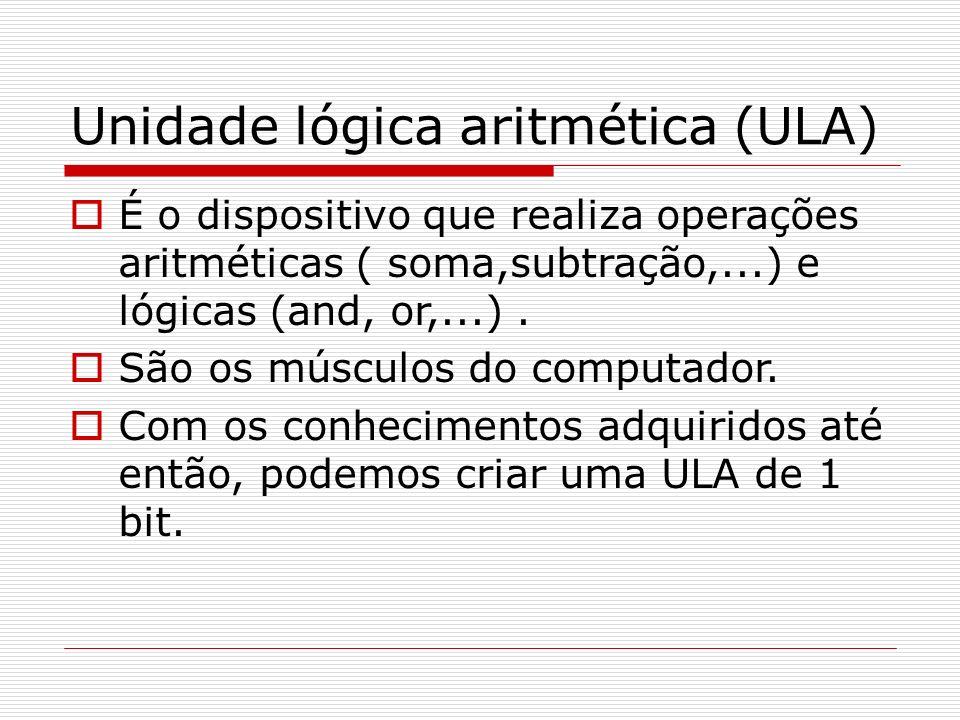 Unidade lógica aritmética (ULA)