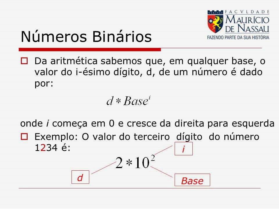 Números Binários Da aritmética sabemos que, em qualquer base, o valor do i-ésimo dígito, d, de um número é dado por: